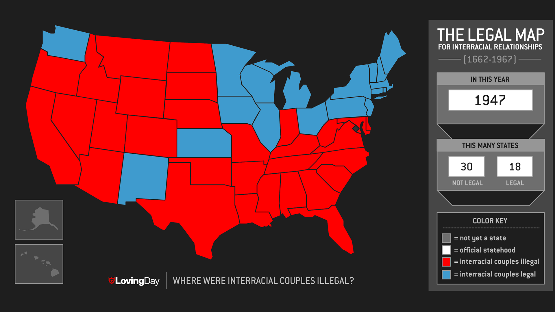 Loving Day: where were interracial couples illegal? The Legal Map for interracial relationships (1662-1967). In this year: 1947. This many states: 30 not legal, 18 legal. Interracial couples are illegal in most states in the southeast, southwest, northwest, and west regions.