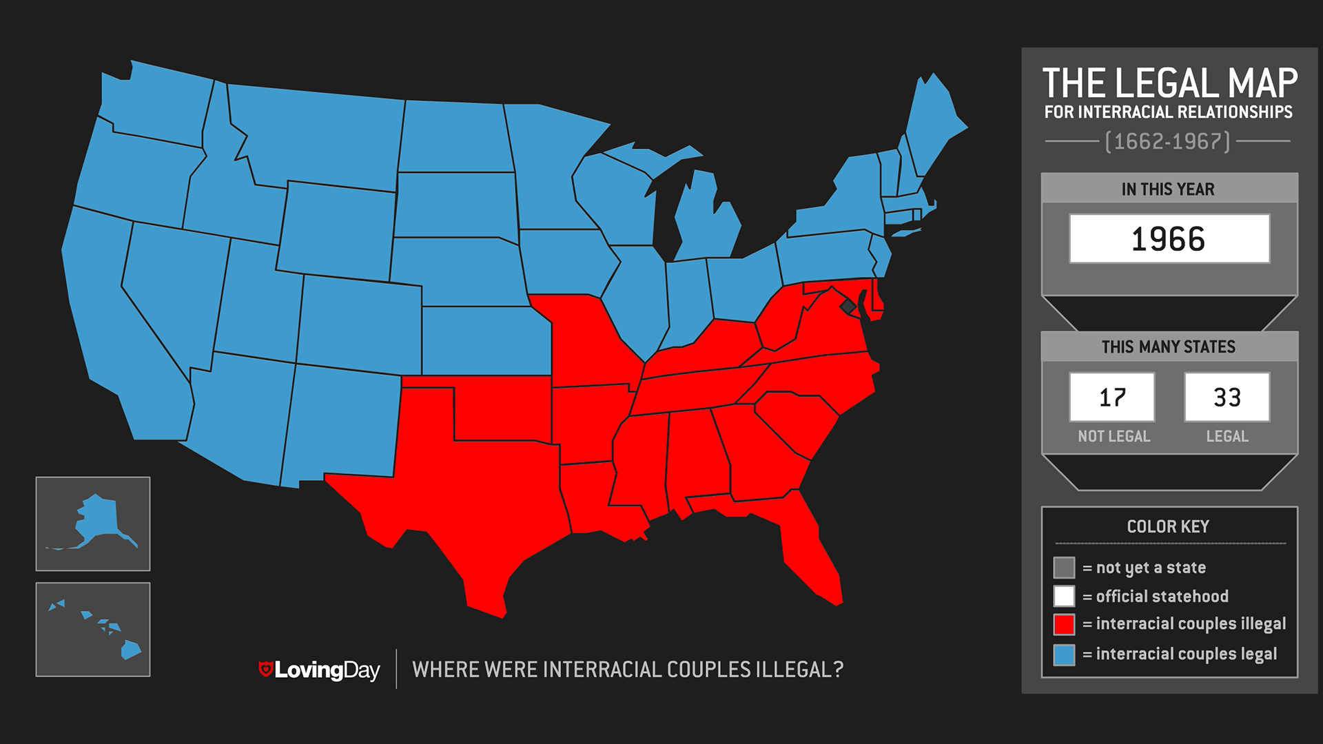 Loving Day: where were interracial couples illegal? The Legal Map for interracial relationships (1662-1967). In this year: 196. This many states: 17 not legal, 33 legal. Interracial couples are illegal mostly in the southeast, from Delaware to Texas.